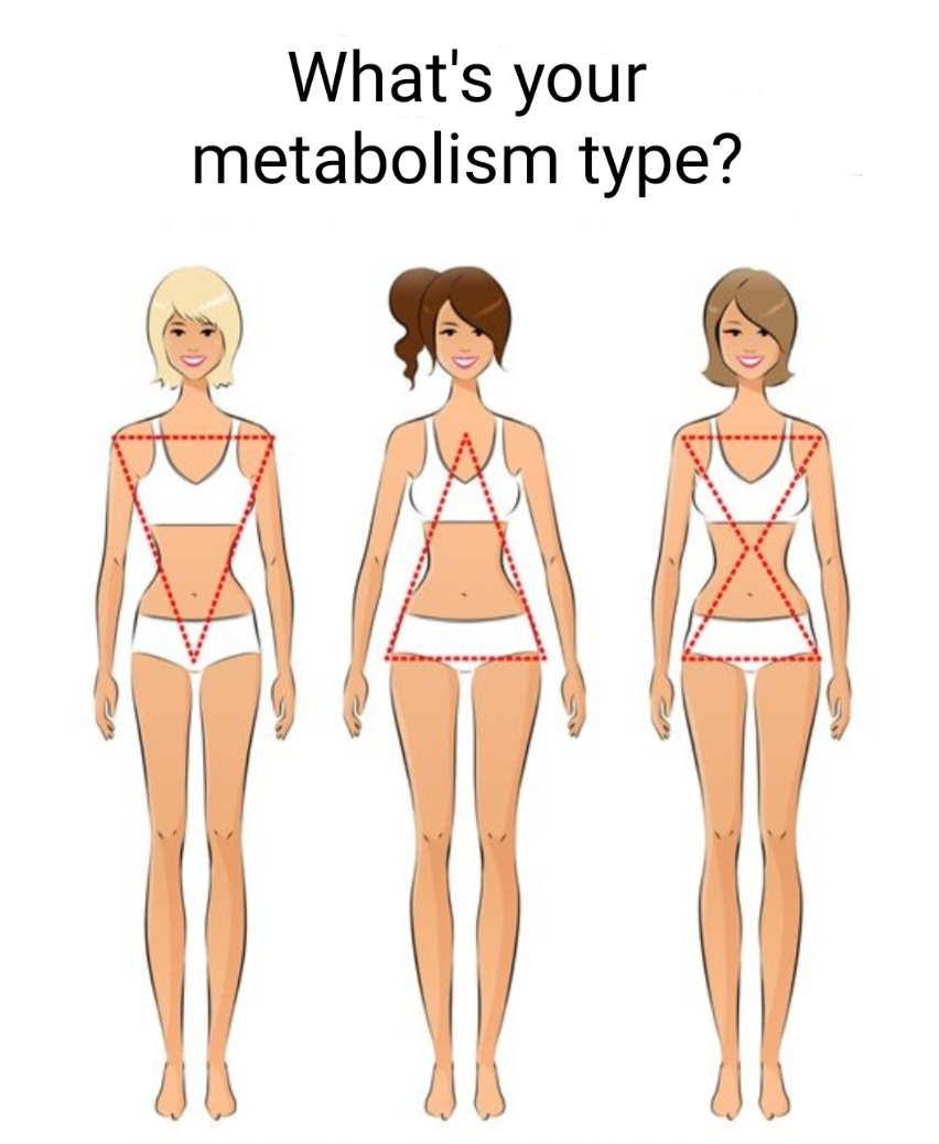 Understanding and knowing your metabolism type will assist you in knowing what foods to eat for your specific body needs.